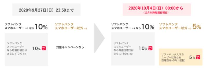2020-09-30_12h56_16